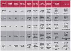assurance prêt immobilier comparatif assurance de pr 234 t immobilier swiss