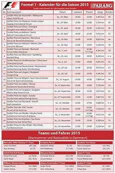 formel 1 kalender formel 1 kalender f 252 r die saison 2015
