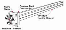what is an immersion heater quora