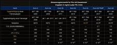 Abgaswerte Pkw Tabelle - tabelle abgaswerte diesel pkw das cer und freizeit