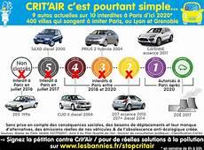 Attention La Vignette Crit Air Devient Obligatoire