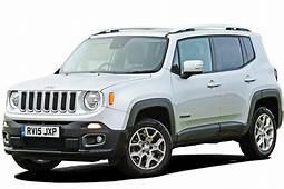 Jeep Renegade SUV Interior Dashboard & Satnav  Carbuyer