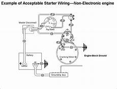 Honda Gx160 Electric Start Wiring Diagram Free Wiring