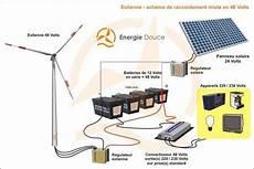 installation panneau solaire maison kit hybride complet solaire et 233 olien 4 000 224 8 500 wh
