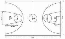 Sejarah Bola Basket Lengkap Ukuran Lapangannya Sejarah