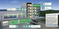 studio tecnico cgm ciasca menghini impianti tecnologici design project contract risparmio