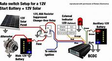 Ctek D250s Dual Wiring Kit Australian Certrailers