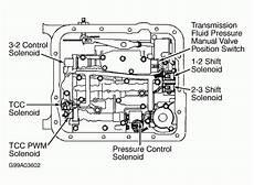 1996 jeep starter solenoid wiring 25 best repuestos jeep grand images on jeep grand jeep and jeeps