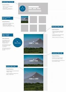 Guide 2018 De La Taille Des Images Sur Les R 233 Seaux Sociaux