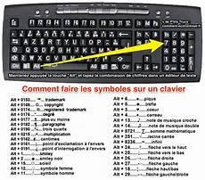 Comment Faire B Allemand Clavier Francais La Solution 224