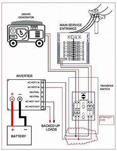 reliance generator transfer switch wiring diagram download wiring collection