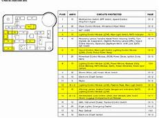 1999 grand marquis fuse diagram i a 1999 mercury grand marquis i just bought it i how to program the keyless entry