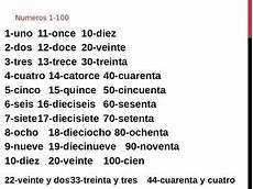 Numbers 1 100 In N 250 Meros 1 A 100 En Espa 241 Ol By