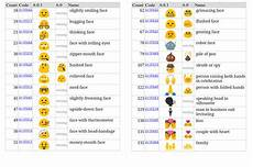 Android 6 0 1 Adds A Ton Of New Emoji And We Ve Got The