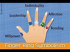 what does wearing rings each finger actually youtube