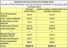 prix d un panneau photovoltaique au m2 chauffage solaire prix les 201 nergies renouvelables