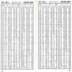 astrologie dresden de die berechnung des horoskops
