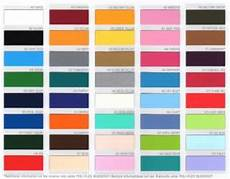 berger paints and tobago chart pictures to