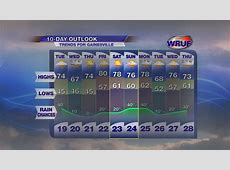 national weather 10 day forecast