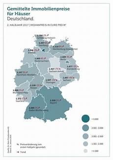 deutschland kaufpreise immobilien haus 2017 immofux