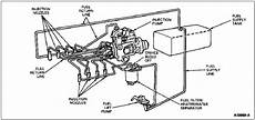 Powerstroke Fuel System Diagram Introduction To
