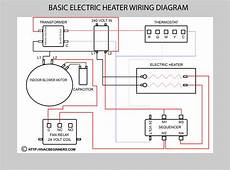 hvac training electric heaters hvac training for beginners