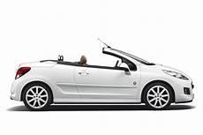 Terug Weggeweest Peugeot 207 Cc Roland Garros