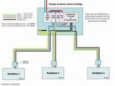 Installation Climatisation Gainable Ventilateur De