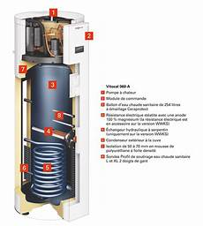 chauffe eau electrique economique ballon eau chaude economique chauffe eau horizontal 50l traiteurchevalblanc