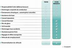 Garanties Assurance Auto Maaf Tarif Et Devis En Ligne