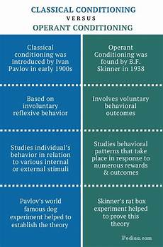 classical conditioning operant conditioning what is behaviorism in psychology definition