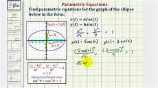 equation of ellipse in parametric form the derivative lorunpoheart ga
