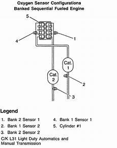 96 gmc vortec engine wiring diagram 96 vortec engine sensor diagram wiring diagram networks