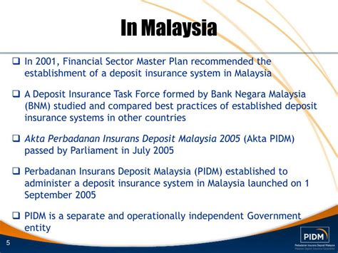 Deposit Insurance System