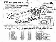 1953 ford car wiring diagram wiring diagram for 1953 ford jubilee readingrat wiring forums