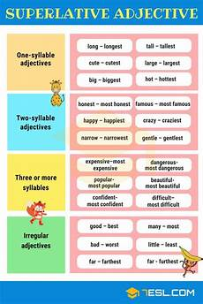 superlative adjectives definition rules useful