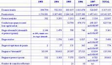 Rapport General N 176 85 Tome 3 Annexe 22 Projet De Loi De