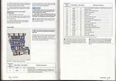 95 volkswagen golf fuse panel diagram fuse diagram map golfmk7 vw gti mkvii forum vw golf r forum lebb2af showthreadphp t 6566 drv