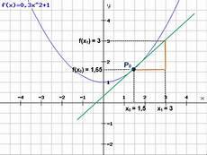 Steigung Re Berechnen - einf 252 hrung in die differenzialrechnung