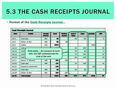 5 3 the cash receipts journal