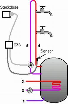 zirkulationspumpe warmwasser einfamilienhaus intelligente warmwasser zirkulationspumpen steuerung
