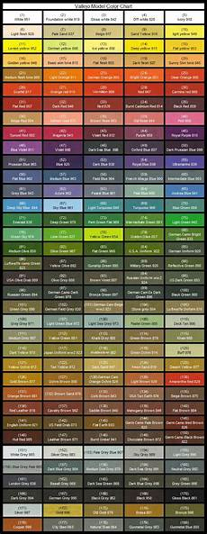 loki s great hall vallejo paint charts paint charts