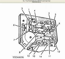 87 ford bronco fuse box diagram where can i get a ford fuse box diagram for a 1986 ford f 150
