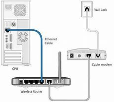 How To Change Your Wireless Router S Admin Password