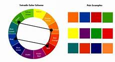 color schemes explained how to choose the right color wheel basics how to choose the right color scheme