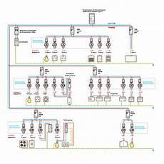 tableau electrique pour garage tableau electrique pour radiateur maison travaux