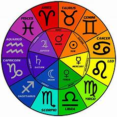 Sternzeichen Und Farben - what should we prefer vedic astrology or western