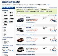 rabatte beim autokauf gebrauchtwagen postshop rabattcode 2019