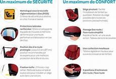 nouvelle loi siege auto 2018 r 233 glementation siege auto 2015 consommable