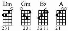 cool guitar chord progressions top eight chord progressions of all time